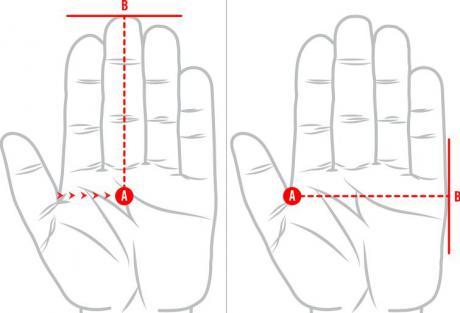 Как правильно проводить измерение